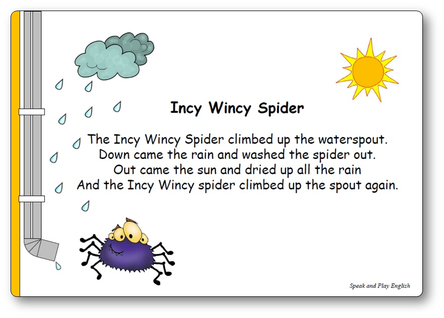 Comptine Incy Wincy Spider - Paroles en anglais à imprimer - incy wincy spider paroles