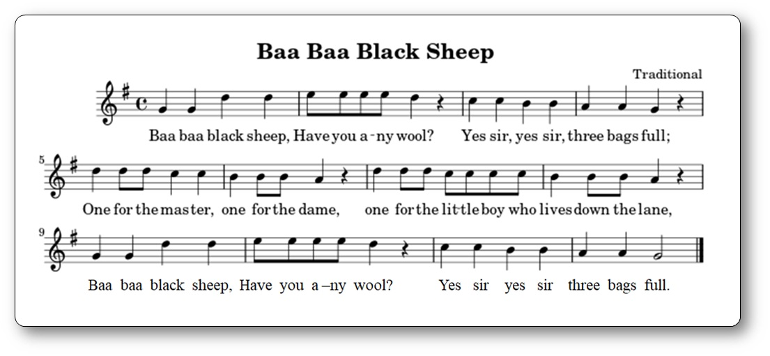 Partition de la comptine Baa Baa Black Sheep