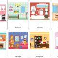 Flashcards des différentes pièces de la maison en anglais