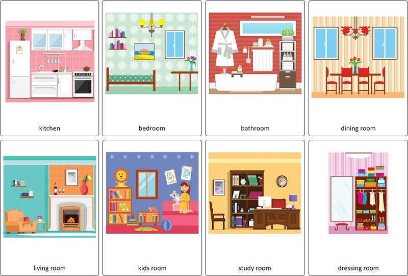 Flashcards sur le vocabulaire de la maison en anglais - Pièces de